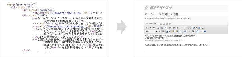 HTML文書イメージ
